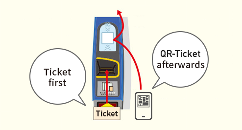 Ticket first, QR-Ticket afterwards