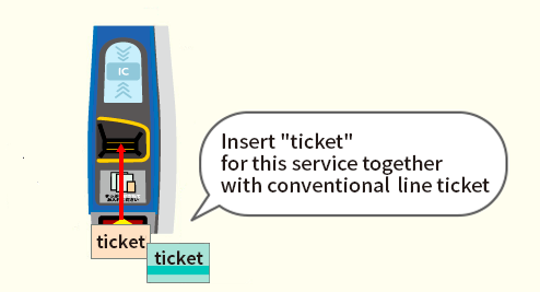 Insert ticket for this service together with conventional line ticket