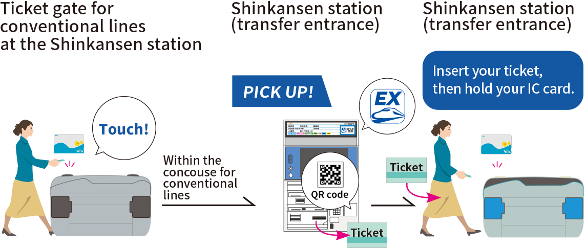 Entering through a conventional line ticket gate at the Shinkansen boarding station